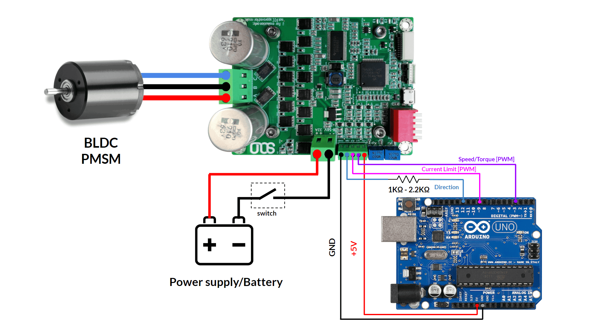 How to control speed of PMSM using ARDUINO and SOLO in closed loop sensorless mode  | ESC | FOC | Sensorless 2