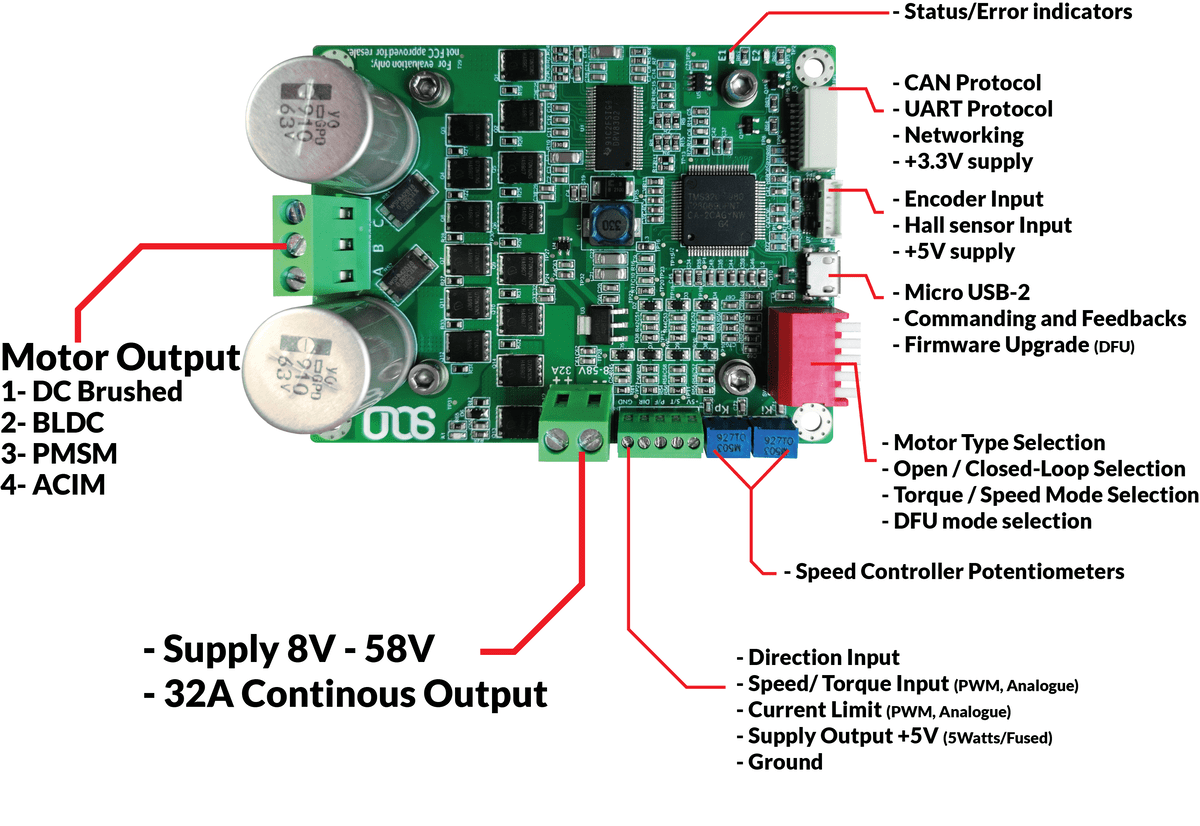 Solo Specifications 1