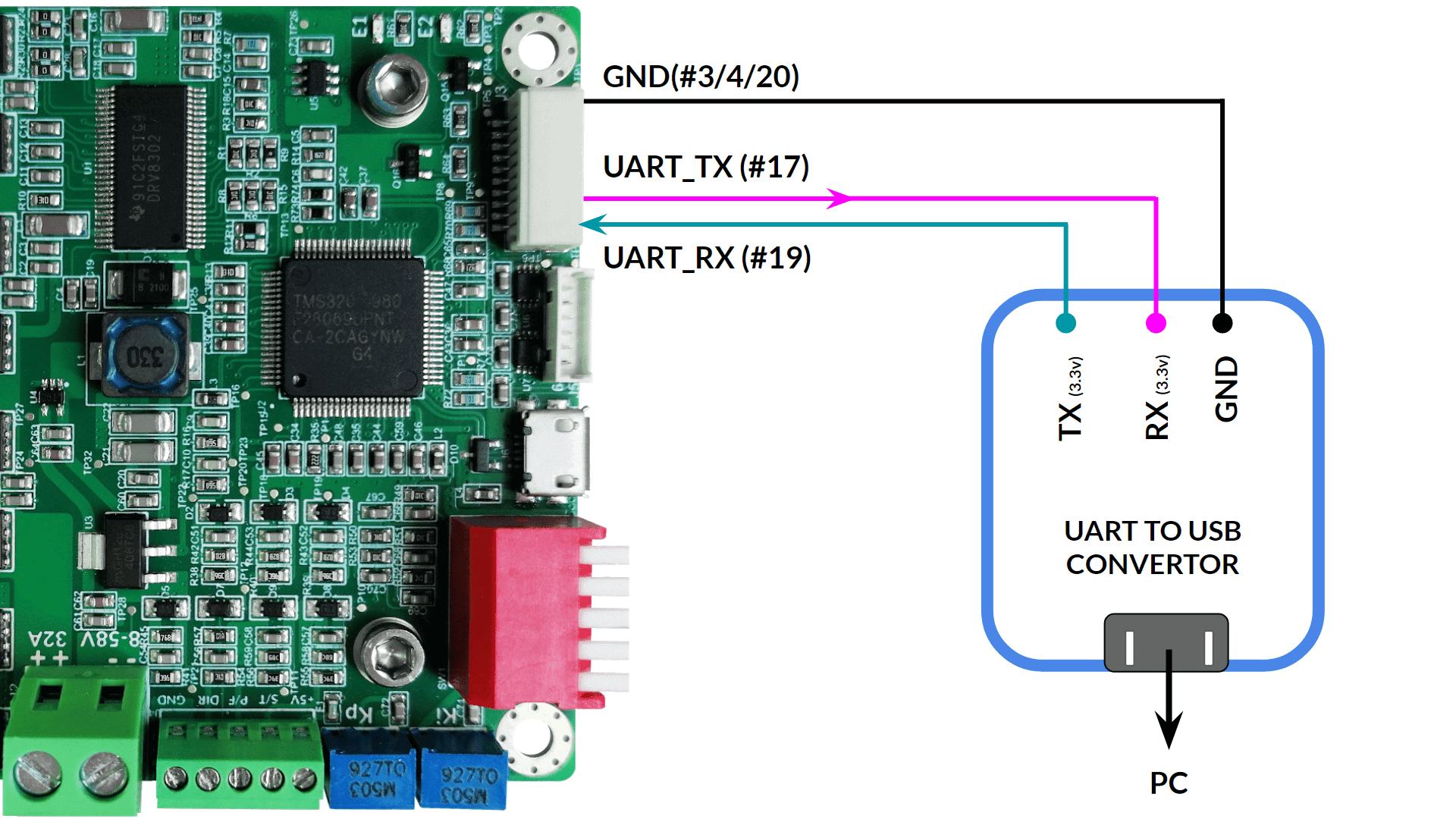 UART 7