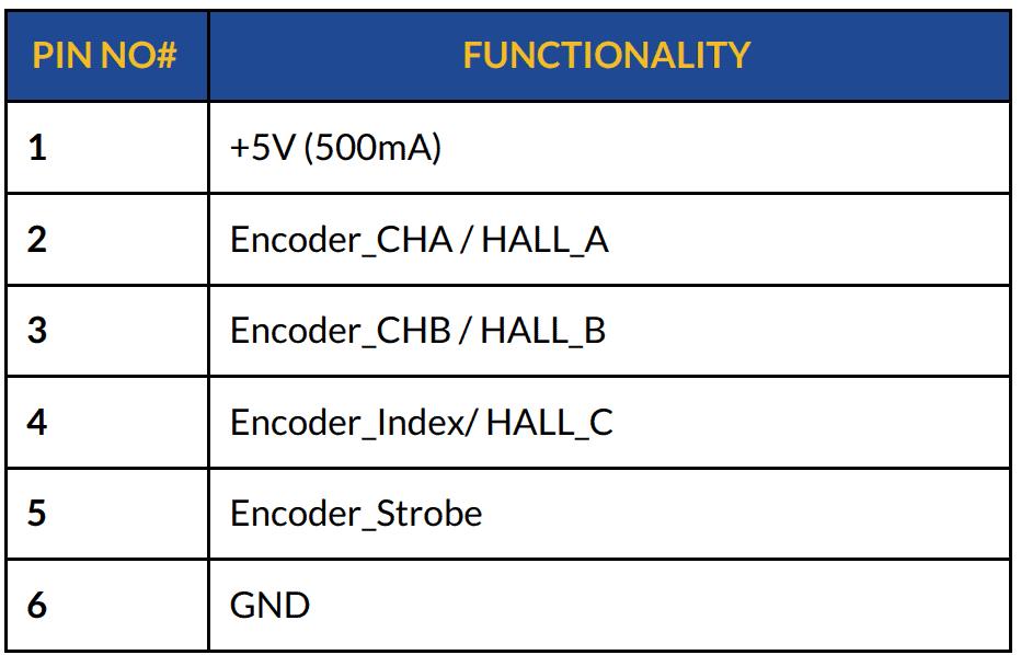 Encoder/Hall Input 1